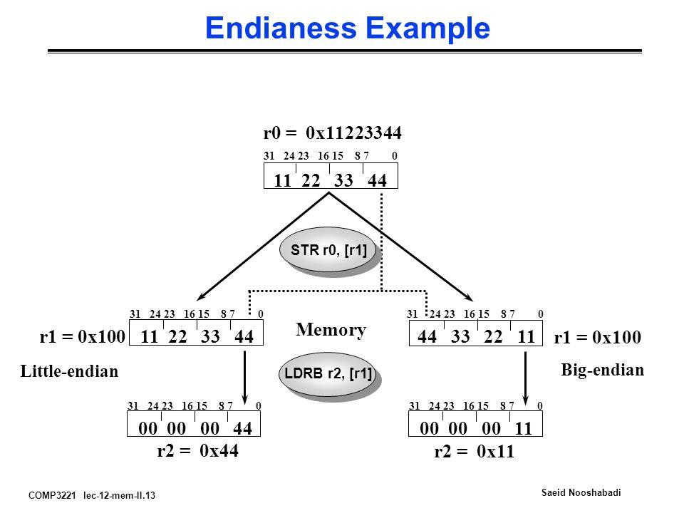 COMP3221 lec-12-mem-II.13 Saeid Nooshabadi Endianess Example r0 = 0x11223344 31 24 23 16 15 8 7 0 11 22 33 44 Little-endian r1 = 0x100 31 24 23 16 15 8 7 0 11 22 33 44 31 24 23 16 15 8 7 0 00 00 00 44 r2 = 0x44 31 24 23 16 15 8 7 0 00 00 00 11 r2 = 0x11 LDRB r2, [r1] Big-endian 31 24 23 16 15 8 7 0 44 33 22 11 r1 = 0x100 STR r0, [r1] Memory