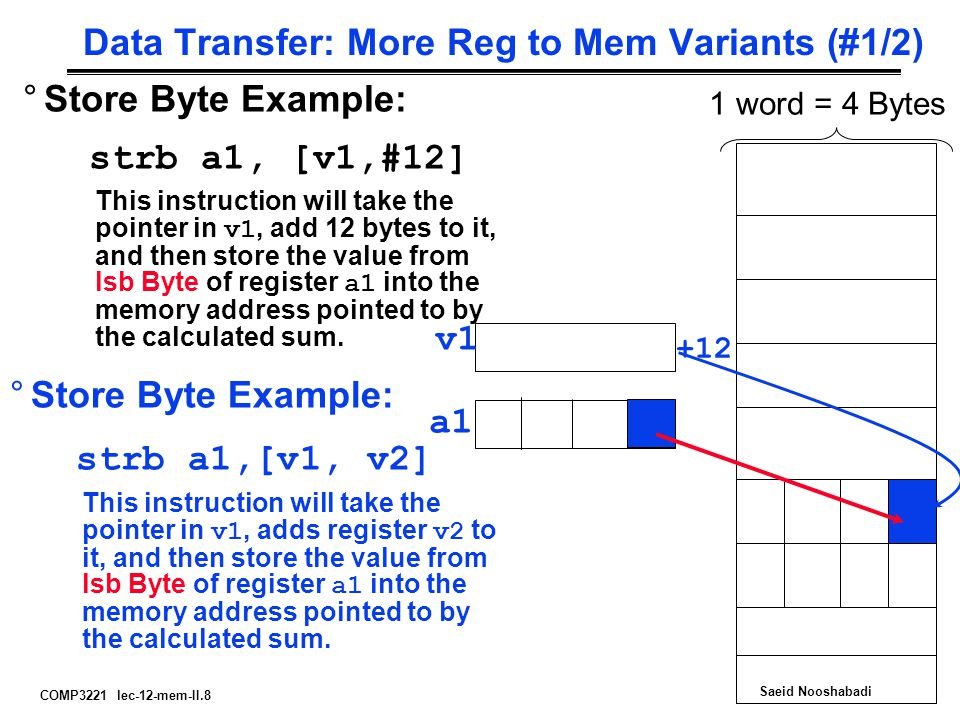 COMP3221 lec-12-mem-II.8 Saeid Nooshabadi Data Transfer: More Reg to Mem Variants (#1/2) °Store Byte Example: strb a1, [v1,#12] This instruction will take the pointer in v1, add 12 bytes to it, and then store the value from lsb Byte of register a1 into the memory address pointed to by the calculated sum.