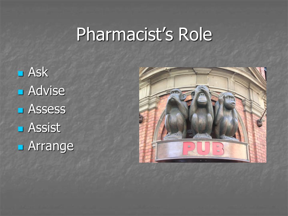 Pharmacist's Role Ask Ask Advise Advise Assess Assess Assist Assist Arrange Arrange