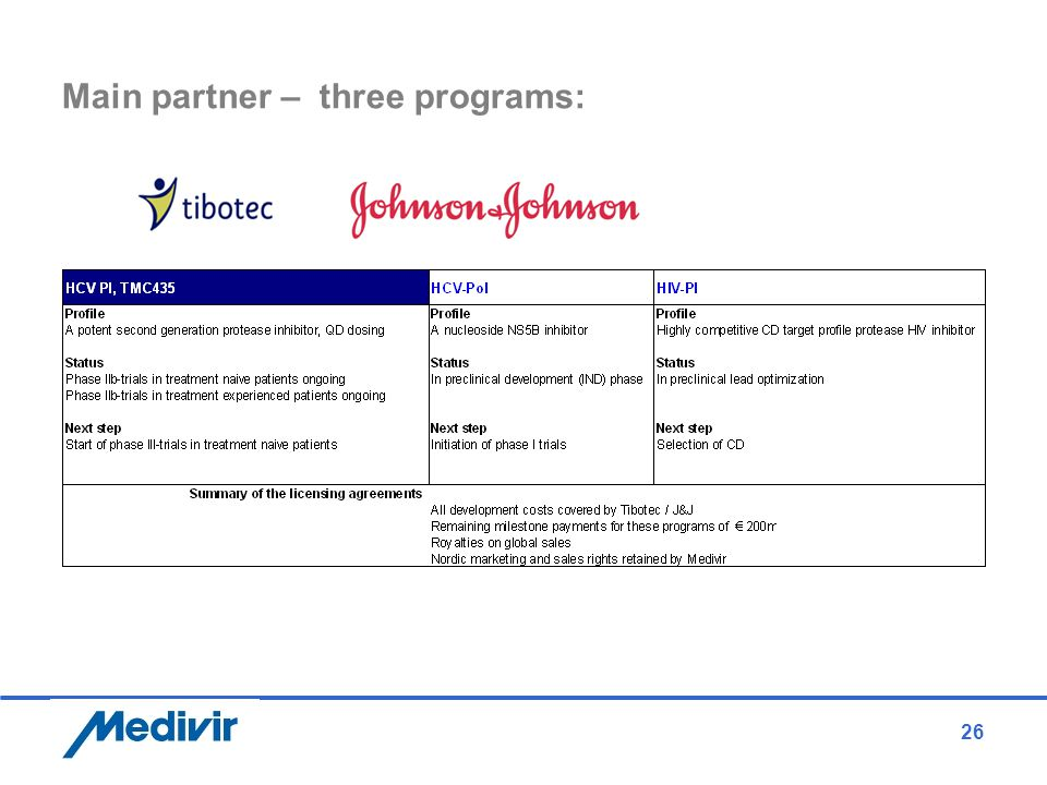 26 Main partner – three programs: