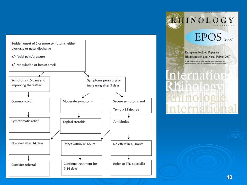 49 Case 5 Exacerbation of COPD