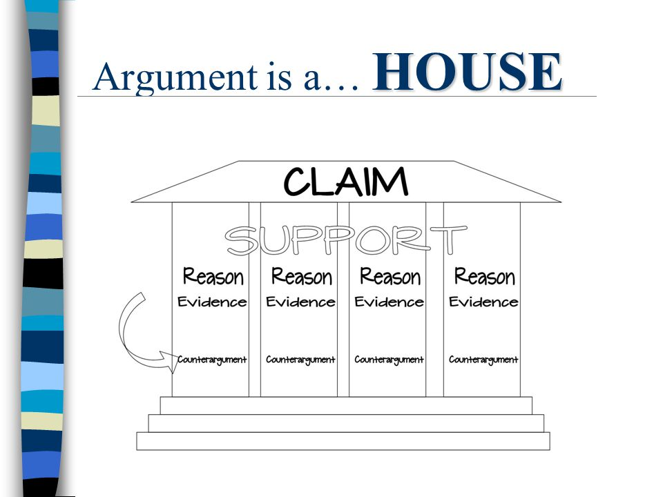 Argument is a…HOUSE