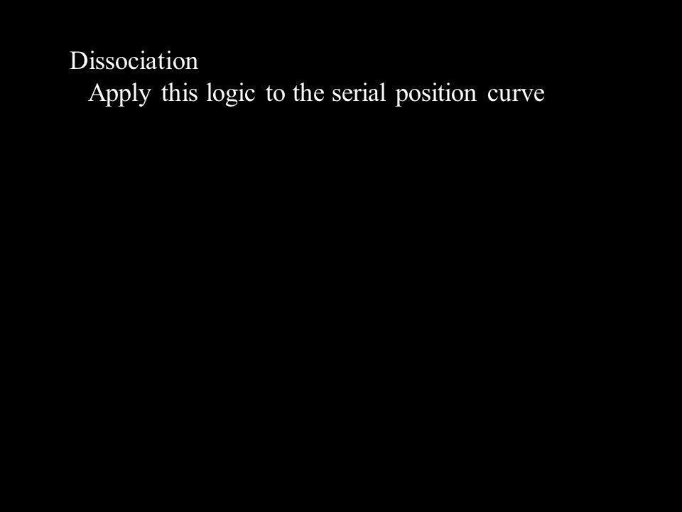 Dissociation Apply this logic to the serial position curve