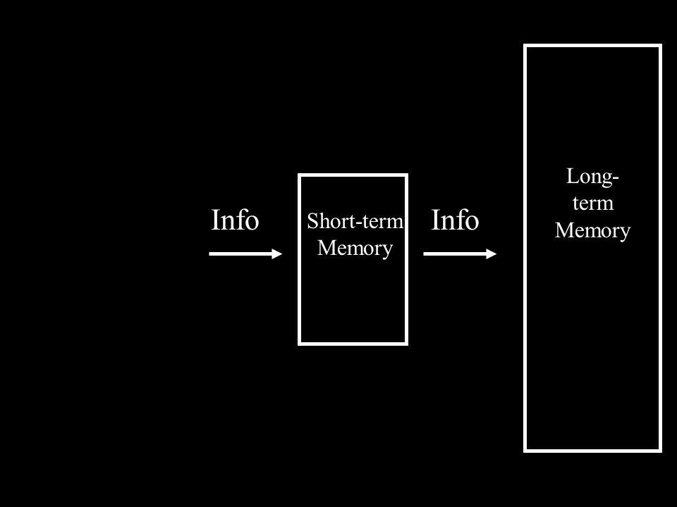 Info Short-term Memory Long- term Memory