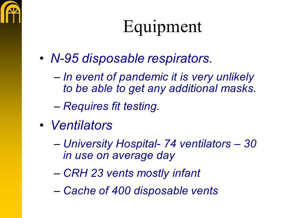 Equipment N-95 disposable respirators.