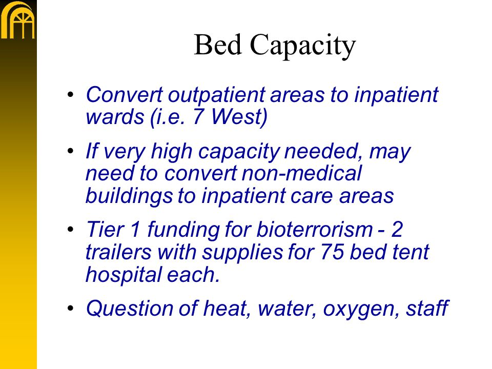 Bed Capacity Convert outpatient areas to inpatient wards (i.e.