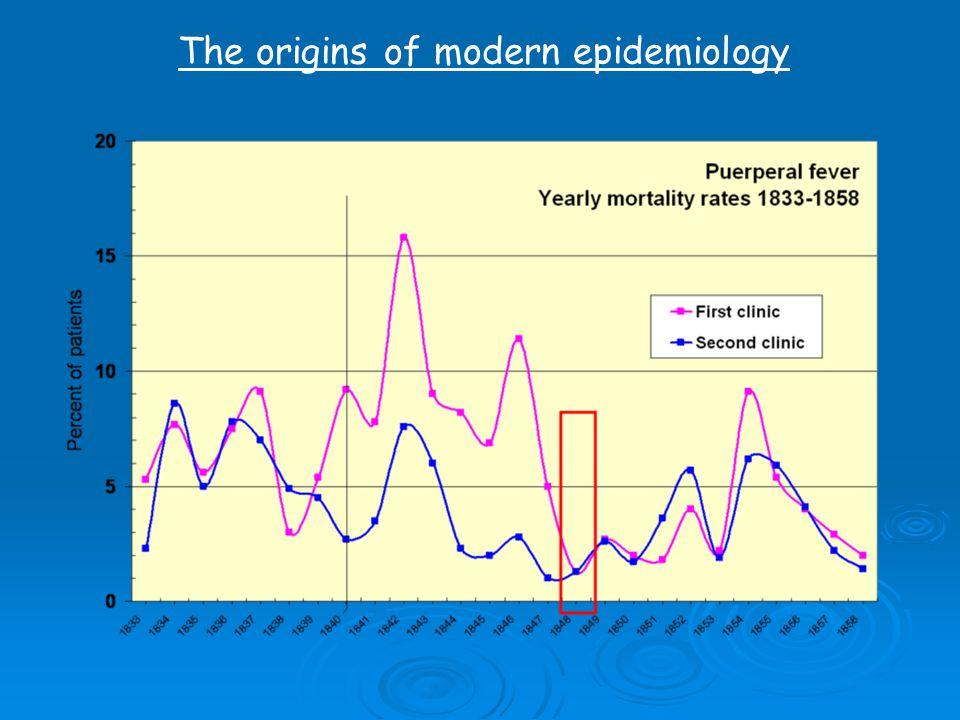 The origins of modern epidemiology