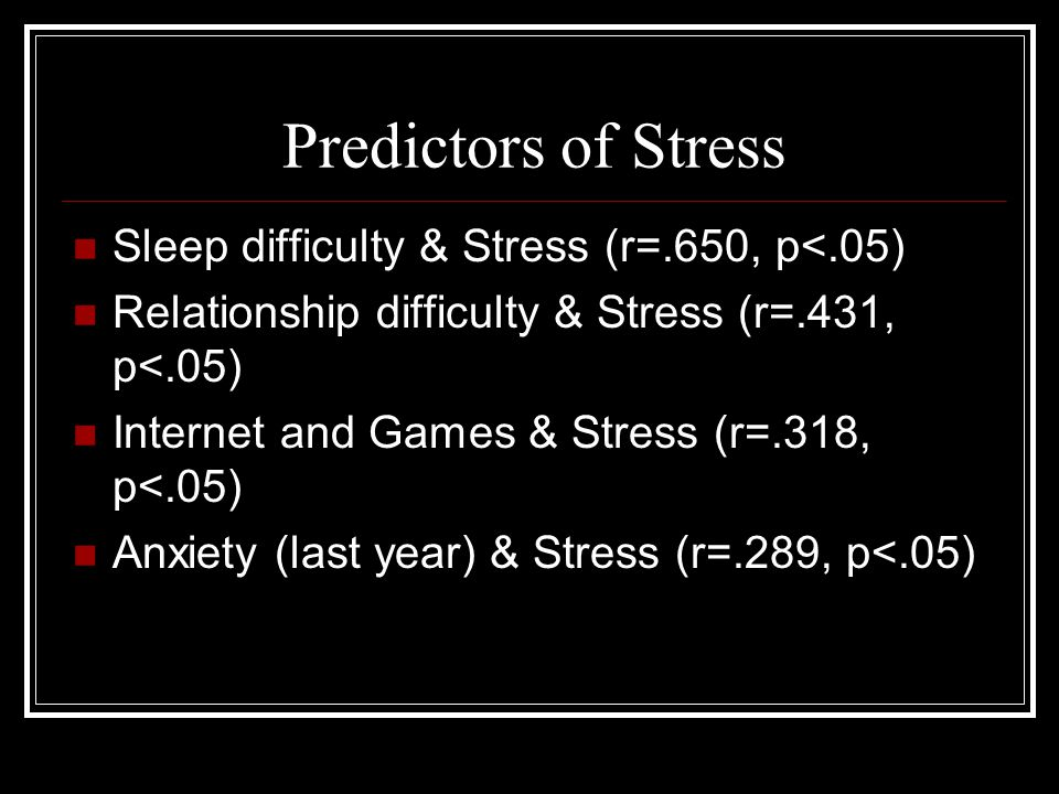 Predictors of Stress Sleep difficulty & Stress (r=.650, p<.05) Relationship difficulty & Stress (r=.431, p<.05) Internet and Games & Stress (r=.318, p<.05) Anxiety (last year) & Stress (r=.289, p<.05)