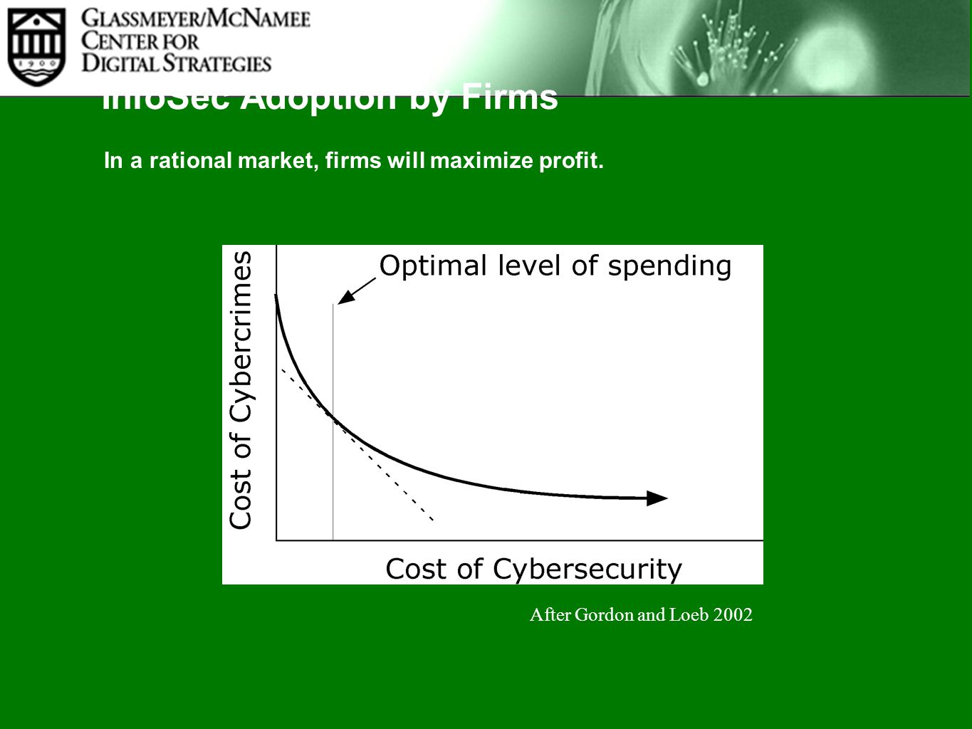 Economic Costs - Information Security Economic Costs of Cyber Events:
