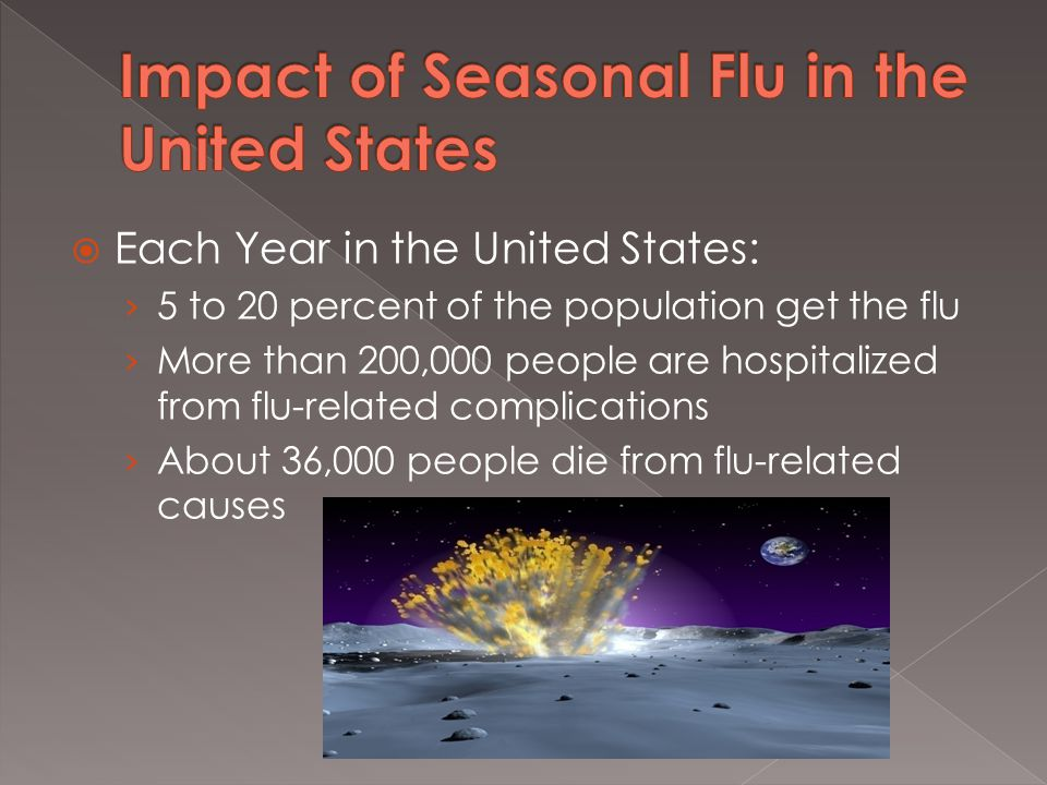  Each Year in the United States: › 5 to 20 percent of the population get the flu › More than 200,000 people are hospitalized from flu-related complications › About 36,000 people die from flu-related causes