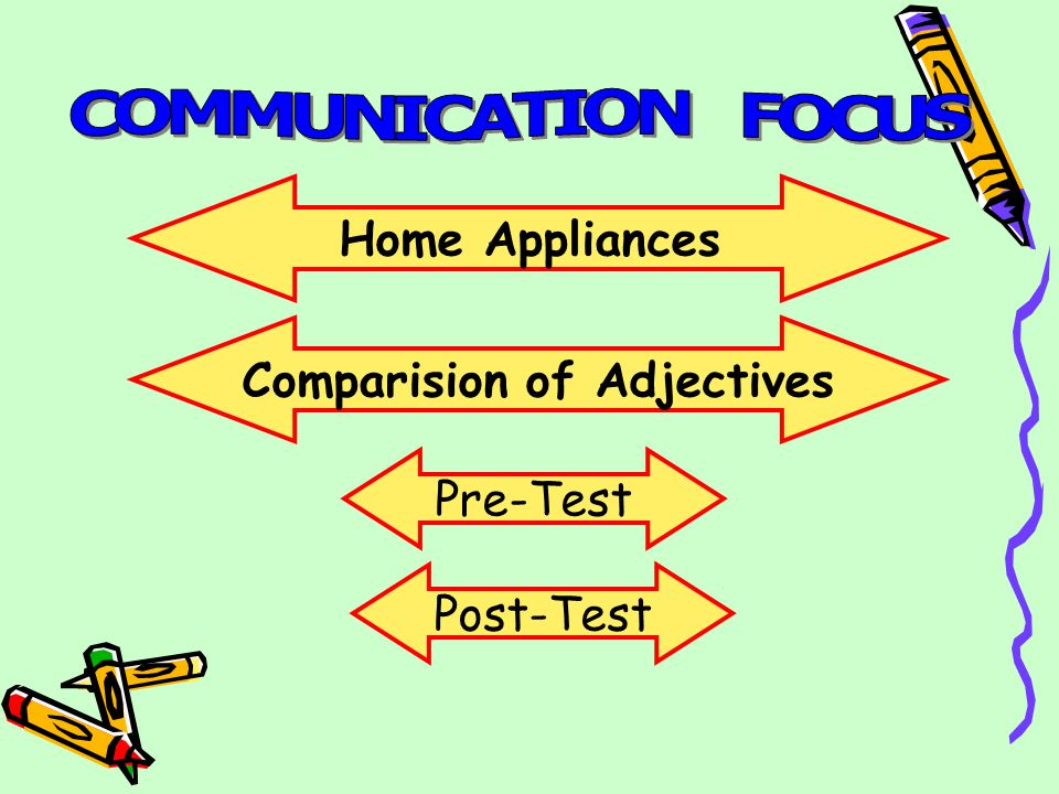 Home Appliances Pre-Test Post-Test Comparision of Adjectives