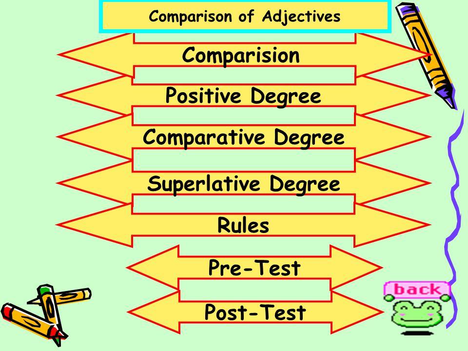 Positive Degree Comparative Degree Superlative Degree Rules Post-Test Comparision Comparison of Adjectives Pre-Test