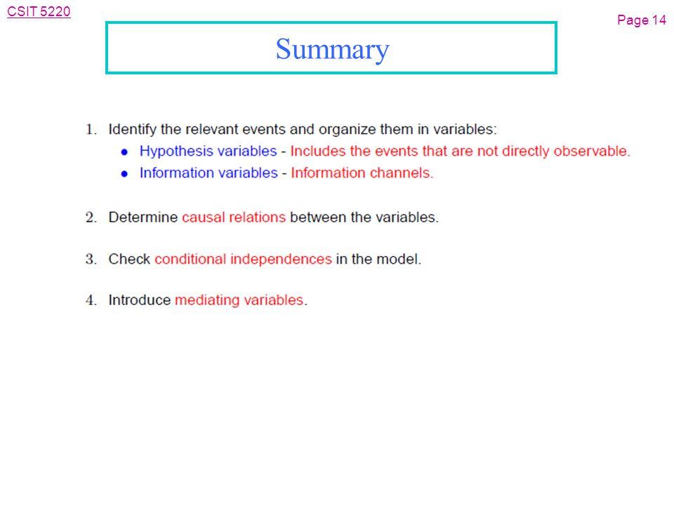 CSIT 5220 Summary Page 14