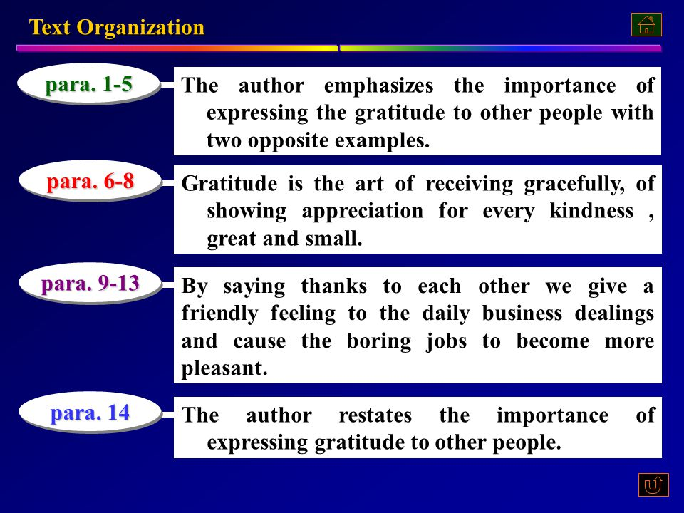 The author emphasizes the importance of expressing the gratitude to other people with two opposite examples.