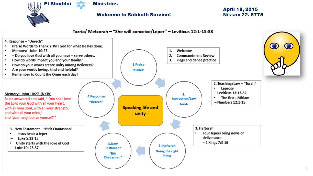 El Shaddai Ministries April 18, 2015 Welcome to Sabbath Service! Nissan 22, 5775 1