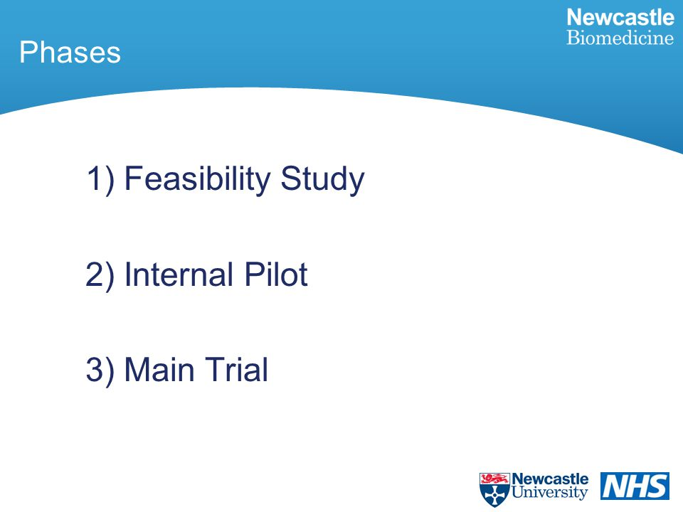 Phases 1)Feasibility Study 2)Internal Pilot 3)Main Trial