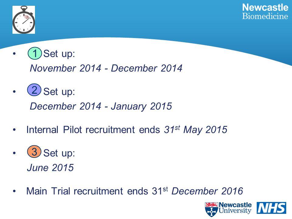 Set up: November 2014 - December 2014 Set up: December 2014 - January 2015 Internal Pilot recruitment ends 31 st May 2015 Set up: June 2015 Main Trial recruitment ends 31 st December 2016 1 2 3