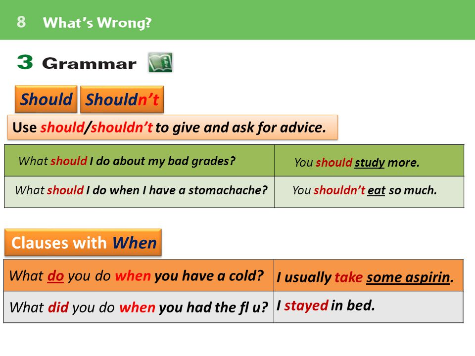 Should Should Shouldn't Shouldn't Use should/shouldn't to give and ask for advice.