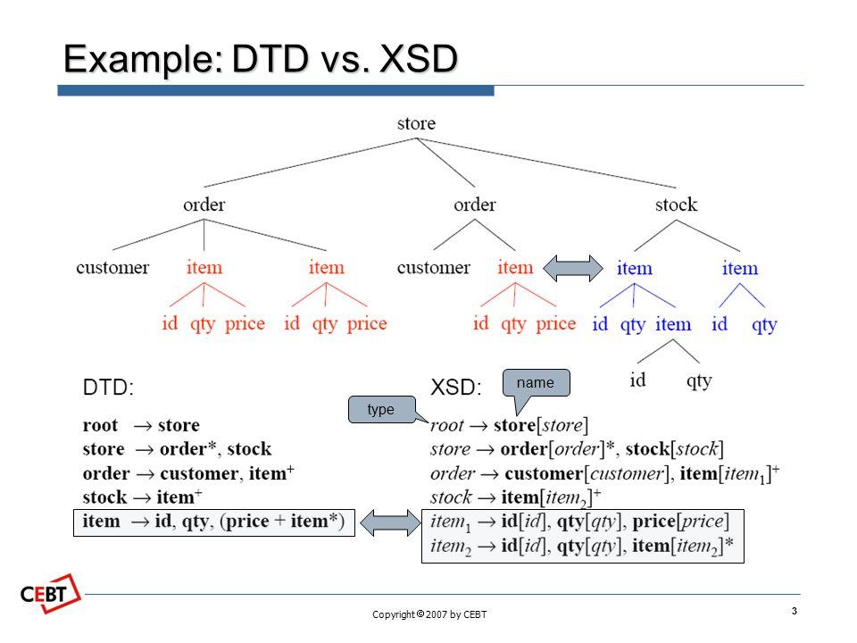 Copyright  2007 by CEBT Example: DTD vs. XSD 3 type name