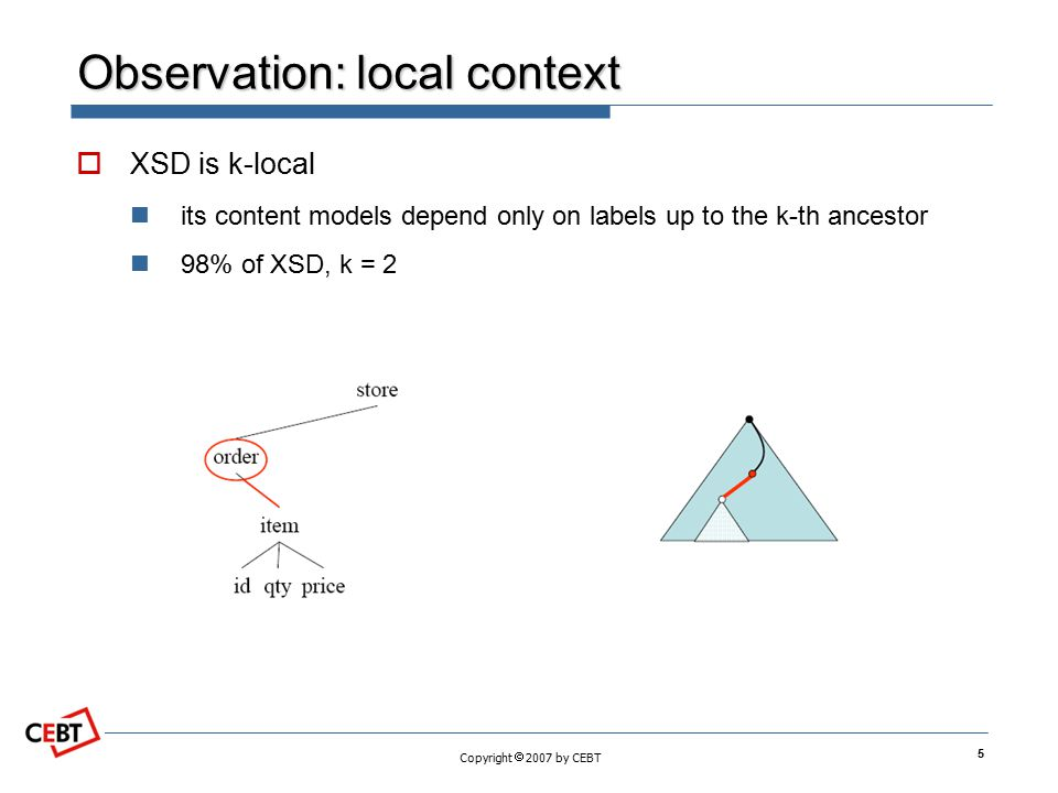 Copyright  2007 by CEBT Observation: local context  XSD is k-local its content models depend only on labels up to the k-th ancestor 98% of XSD, k = 2 5
