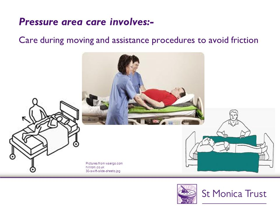Pressure area care involves:- Care during moving and assistance procedures to avoid friction Pictures from wsergo.com hillrom.co.uk 30-swift-slide-she