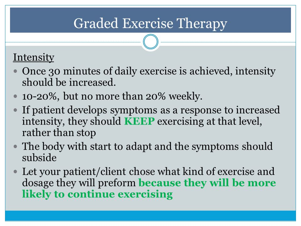 Graded Exercise Therapy Intensity Once 30 minutes of daily exercise is achieved, intensity should be increased. 10-20%, but no more than 20% weekly. I