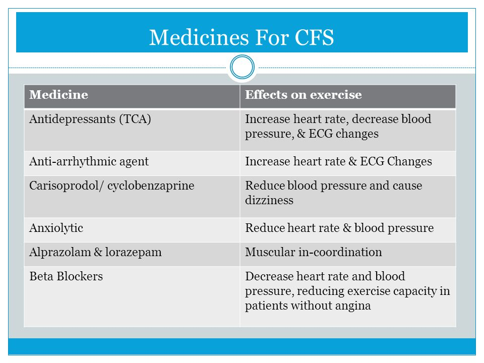 Medicines For CFS MedicineEffects on exercise Antidepressants (TCA)Increase heart rate, decrease blood pressure, & ECG changes Anti-arrhythmic agentIn