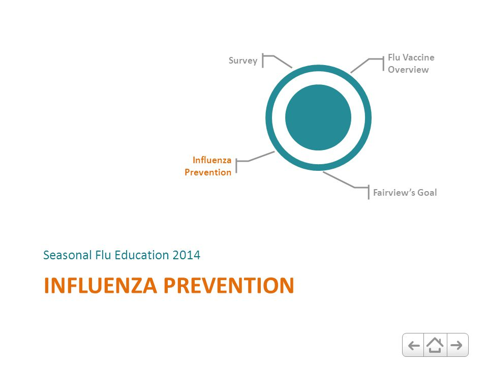 INFLUENZA PREVENTION Seasonal Flu Education 2014 Flu Vaccine Overview Fairview's Goal Influenza Prevention Survey