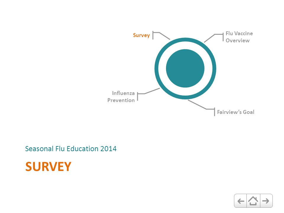 SURVEY Seasonal Flu Education 2014 Flu Vaccine Overview Fairview's Goal Influenza Prevention Survey