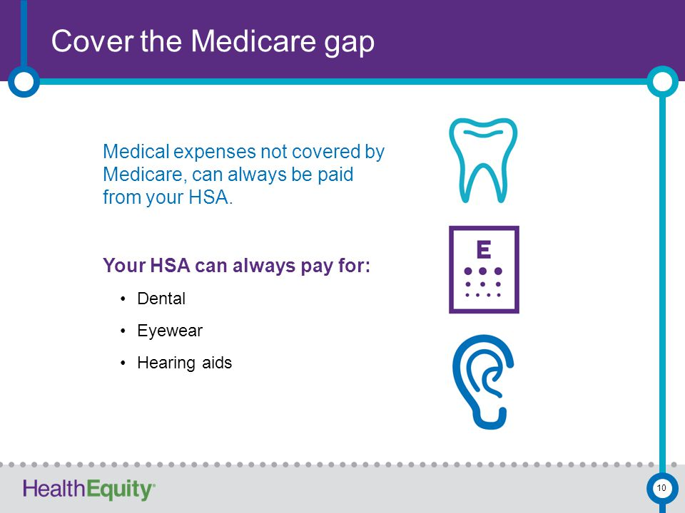 Cover the Medicare gap Medical expenses not covered by Medicare, can always be paid from your HSA. Your HSA can always pay for: Dental Eyewear Hearing