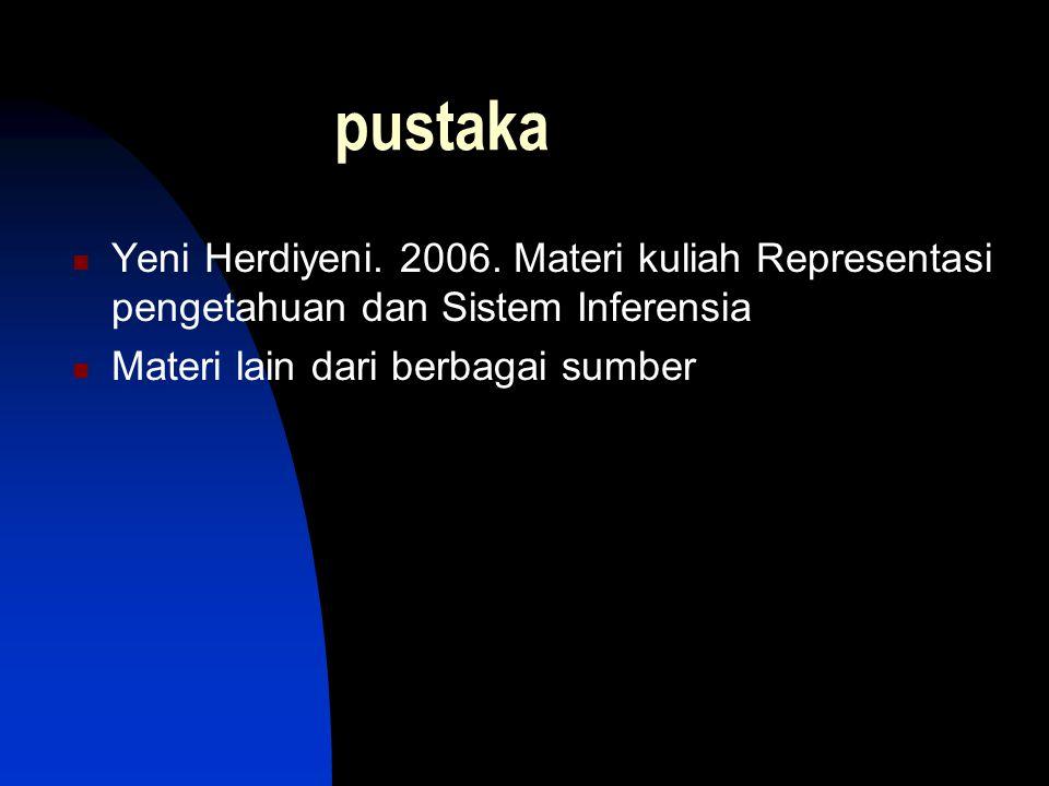 pustaka Yeni Herdiyeni. 2006.