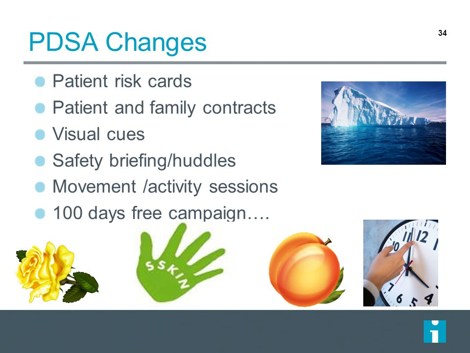 PDSA Changes Patient risk cards Patient and family contracts Visual cues Safety briefing/huddles Movement /activity sessions 100 days free campaign….