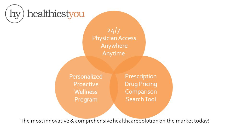 The most innovative & comprehensive healthcare solution on the market today.