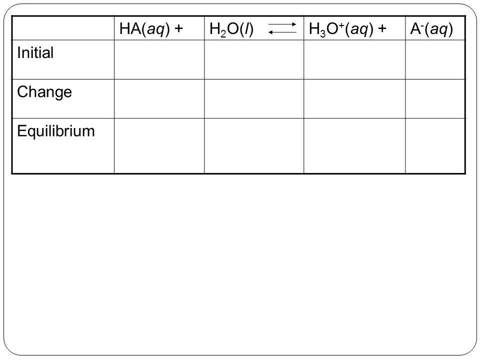 HA(aq) +H 2 O(l)H 3 O + (aq) +A - (aq) Initial Change Equilibrium