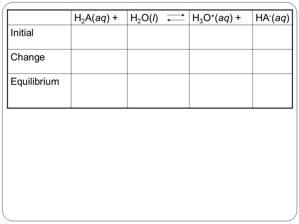 H 2 A(aq) +H 2 O(l)H 3 O + (aq) +HA - (aq) Initial Change Equilibrium