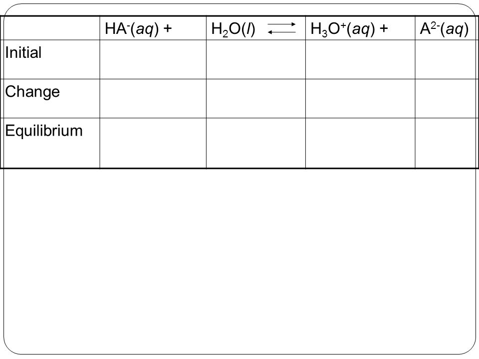 HA - (aq) +H 2 O(l)H 3 O + (aq) +A 2- (aq) Initial Change Equilibrium