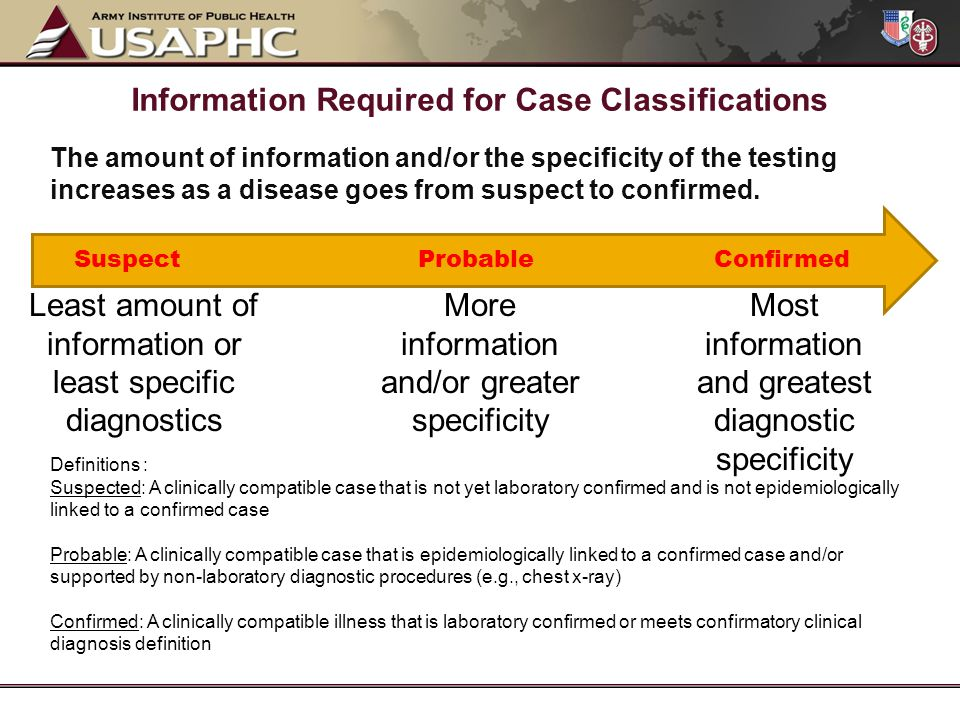 Clinical information Leptospirosis SuspectProbableConfirmed Measles General clinical information More specific clinical information Positive Laboratory or epi-linked symptomatic case Amount of Information for Case Classification Clinical information/limited diagnostic testing Malaria Positive Laboratory Schistosomiasis Clinically compatible/Positive Laboratory