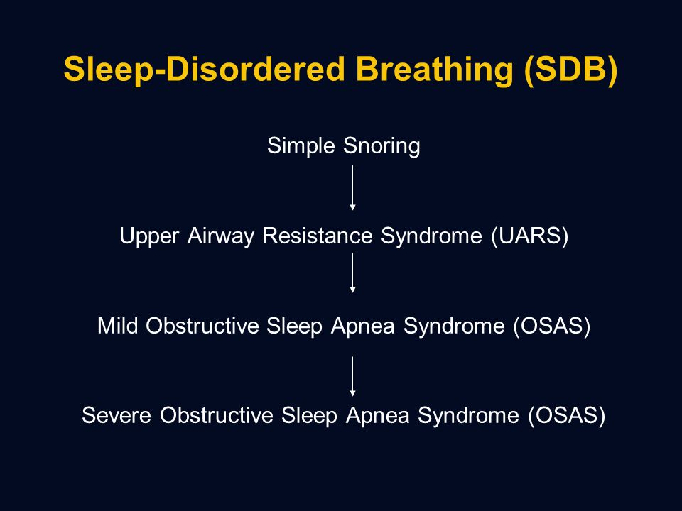 Sleep-Disordered Breathing (SDB) Simple Snoring Upper Airway Resistance Syndrome (UARS) Mild Obstructive Sleep Apnea Syndrome (OSAS) Severe Obstructive Sleep Apnea Syndrome (OSAS)