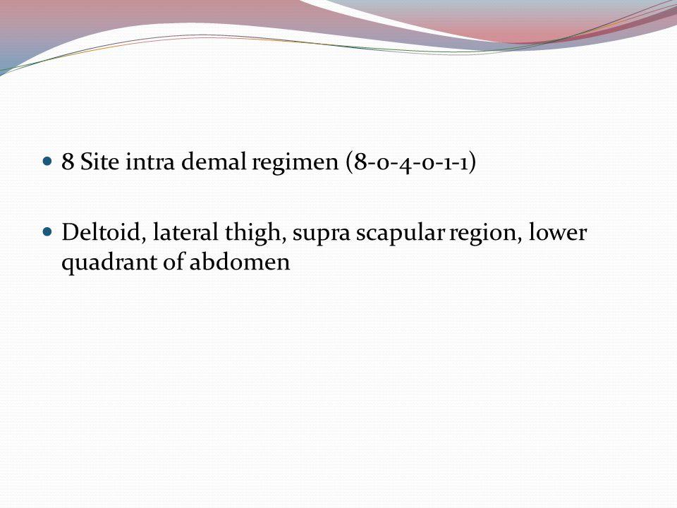 8 Site intra demal regimen (8-0-4-0-1-1) Deltoid, lateral thigh, supra scapular region, lower quadrant of abdomen