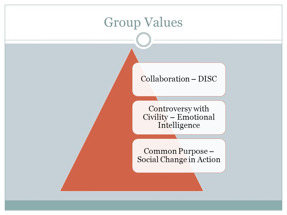 Group Values Collaboration – DISC Controversy with Civility – Emotional Intelligence Common Purpose – Social Change in Action