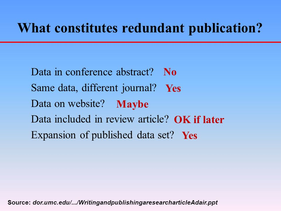 What constitutes redundant publication. Data in conference abstract.