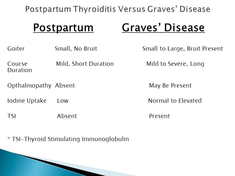 PostpartumGraves' Disease Goiter Small, No Bruit Small to Large, Bruit Present Course Mild, Short Duration Mild to Severe, Long Duration Opthalmopathy
