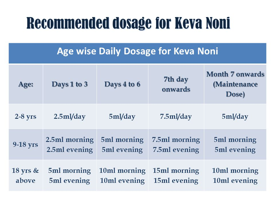 Dos' & Don'ts for Keva Noni For best results, take Keva Noni twice daily.