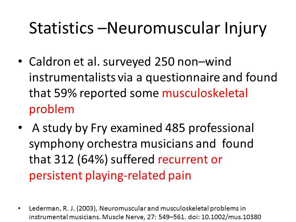 Statistics –Neuromuscular Injury Caldron et al.