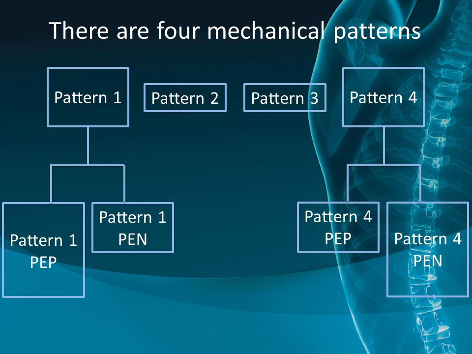 There are four mechanical patterns Pattern 1 Pattern 2Pattern 3 Pattern 4 Pattern 1 PEN Pattern 1 PEP Pattern 4 PEPPattern 4 PEN