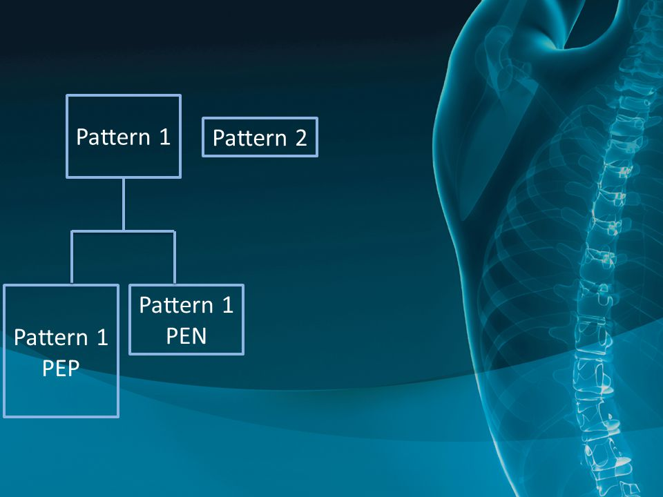 Pattern 1 Pattern 2 Pattern 1 PEN Pattern 1 PEP