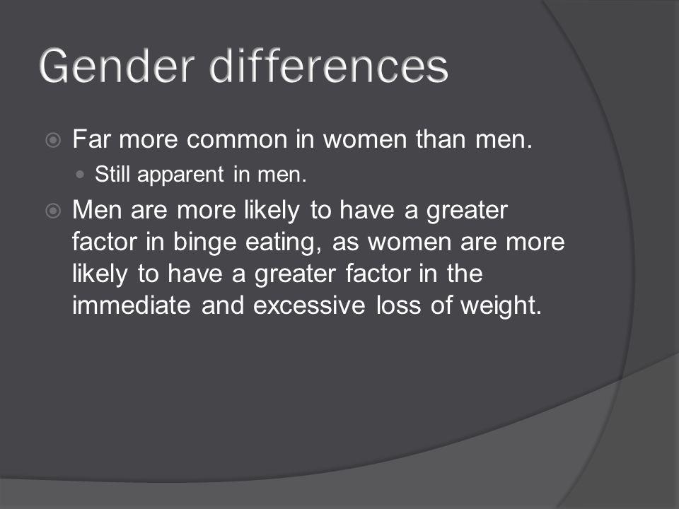  Far more common in women than men. Still apparent in men.