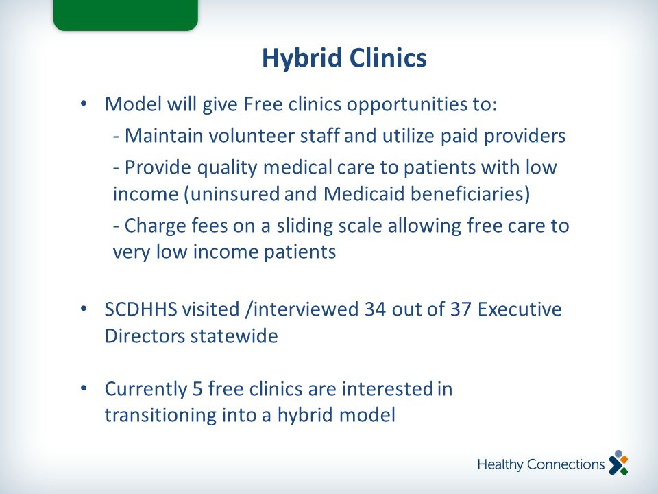Model will give Free clinics opportunities to: - Maintain volunteer staff and utilize paid providers - Provide quality medical care to patients with low income (uninsured and Medicaid beneficiaries) - Charge fees on a sliding scale allowing free care to very low income patients SCDHHS visited /interviewed 34 out of 37 Executive Directors statewide Currently 5 free clinics are interested in transitioning into a hybrid model Hybrid Clinics