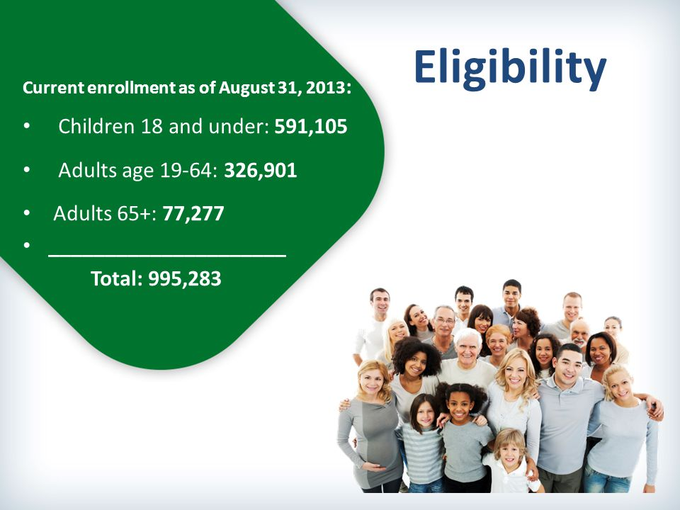 Eligibility Current enrollment as of August 31, 2013 : Children 18 and under: 591,105 Adults age 19-64: 326,901 Adults 65+: 77,277 _____________________ Total: 995,283