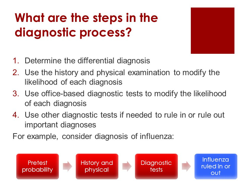 What are the steps in the diagnostic process.
